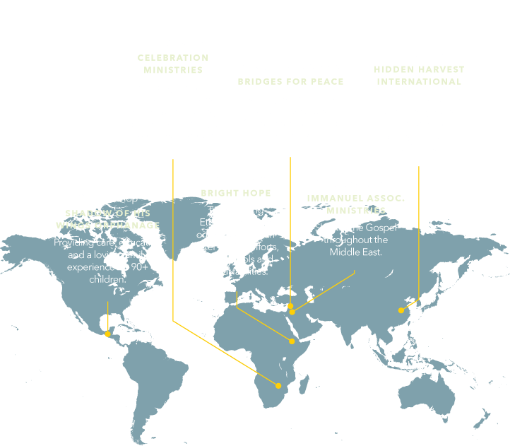 Global Supported Ministries